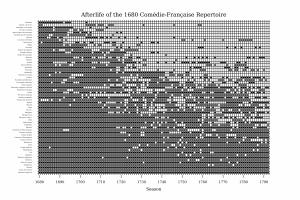 1680_repertoire